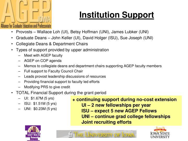 Institution Support