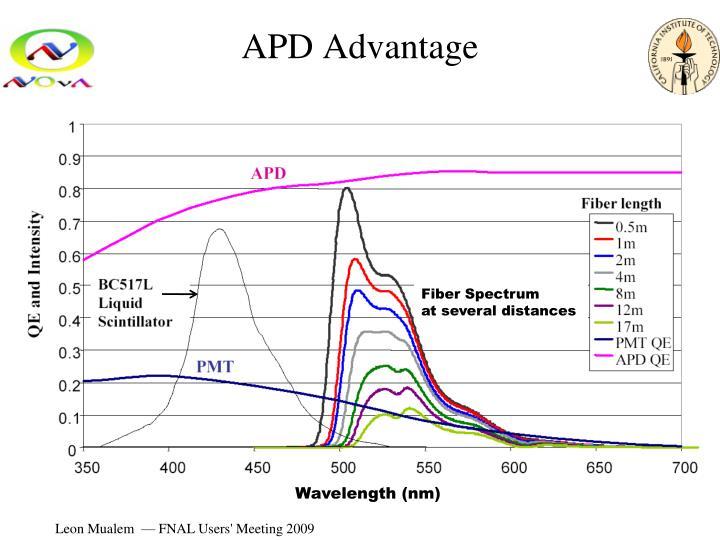APD Advantage