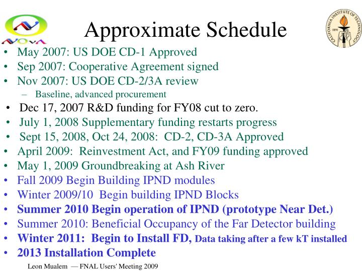 Approximate Schedule