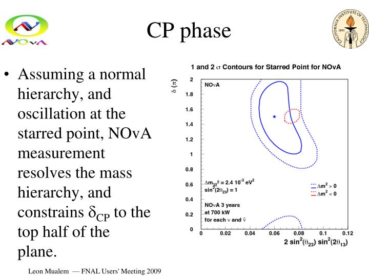 CP phase