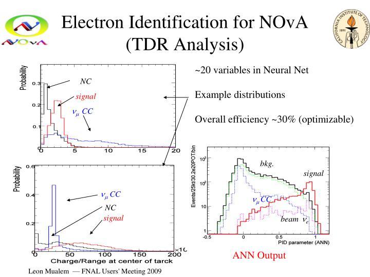 Electron Identification for NOvA
