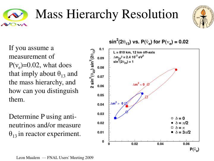 Mass Hierarchy Resolution