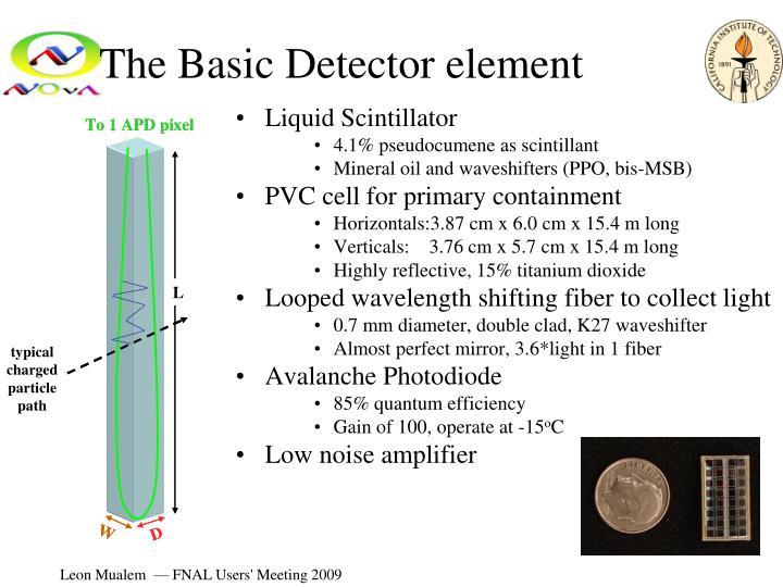The Basic Detector element