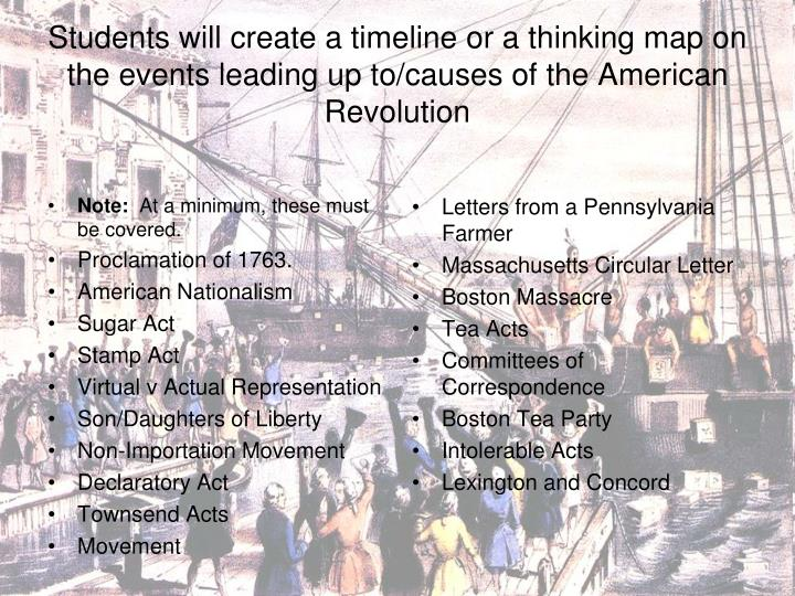 Students will create a timeline or a thinking map on the events leading up to/causes of the American Revolution