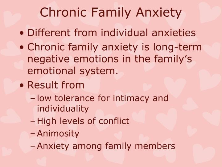 Chronic Family Anxiety