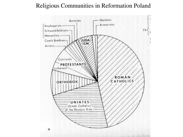 Religious Communities in Reformation Poland