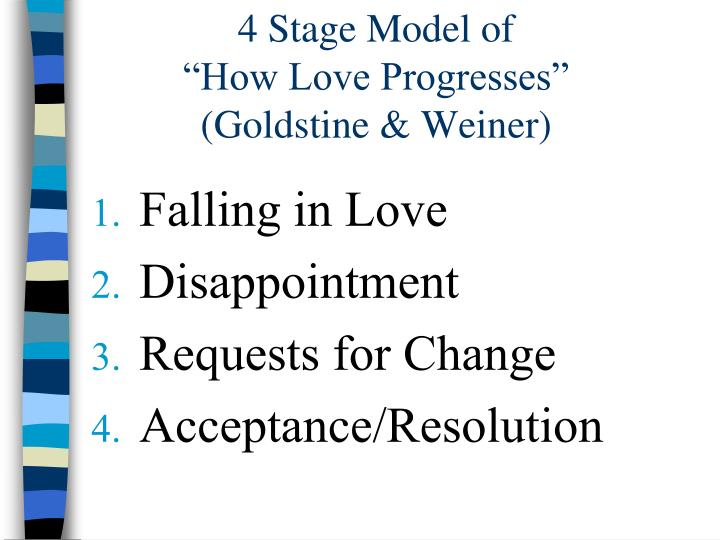 4 Stage Model of
