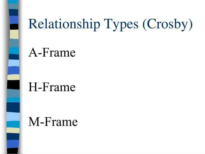Relationship Types (Crosby)