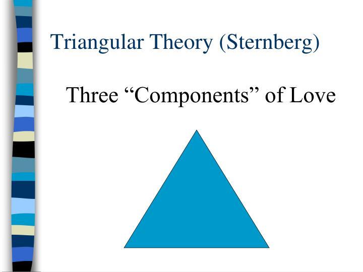 Triangular Theory (Sternberg)
