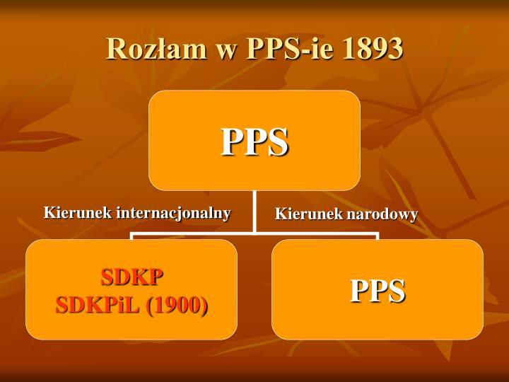 Rozłam w PPS-ie 1893