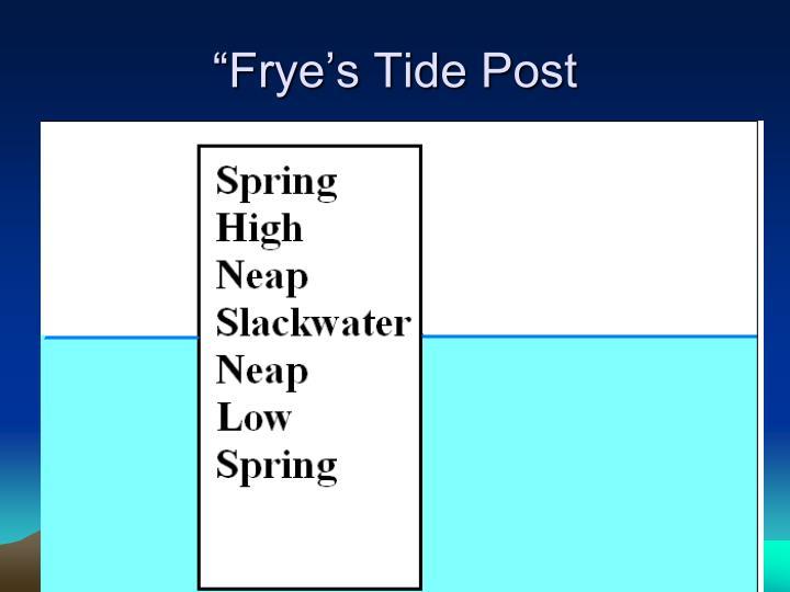 """""""Frye's Tide Post"""