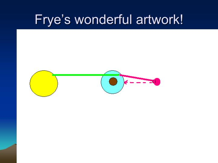 Frye's wonderful artwork!