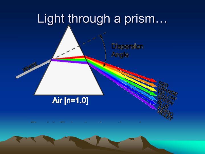 Light through a prism…