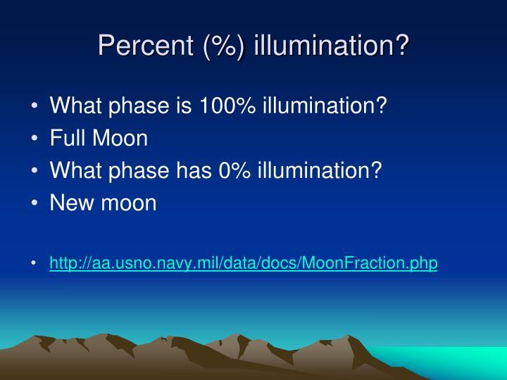 Percent (%) illumination?