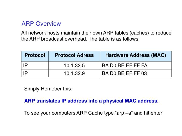 ARP Overview