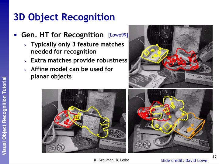 3D Object Recognition