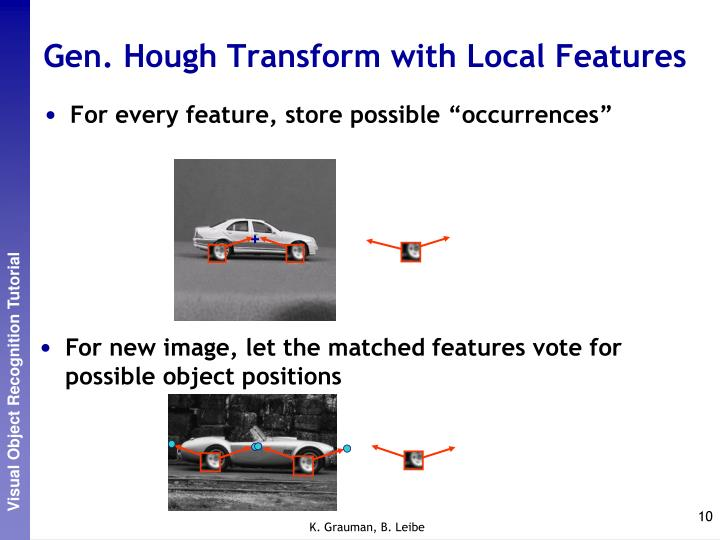 Gen. Hough Transform with Local Features