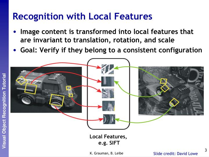 Recognition with local features