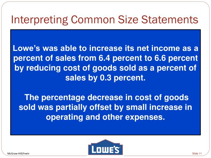 Interpreting Common Size Statements