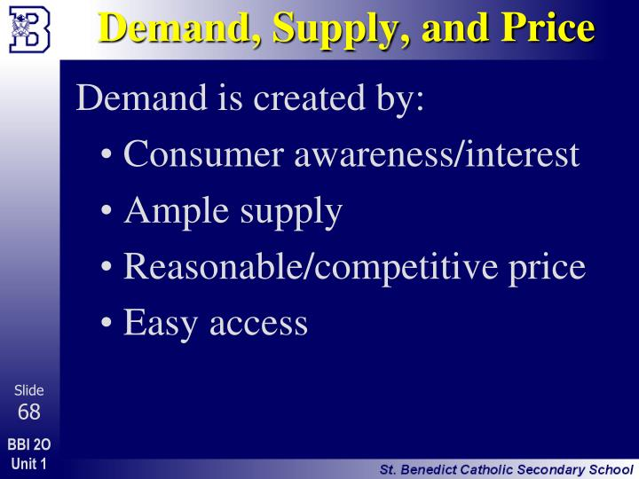 Demand, Supply, and Price