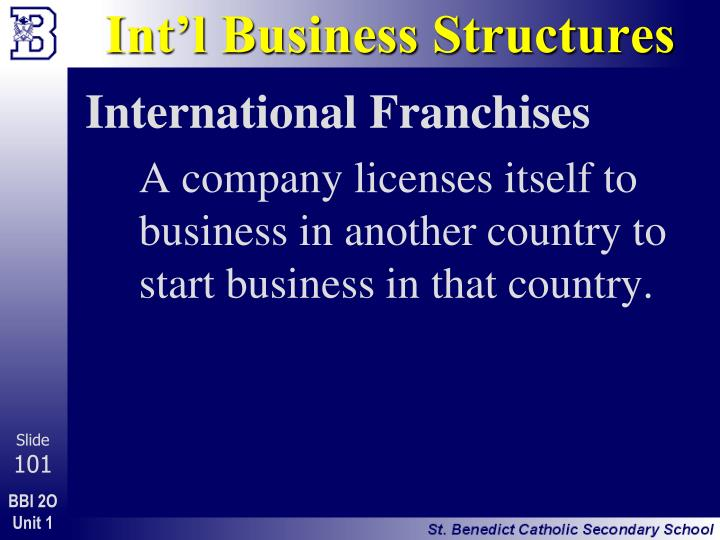 Int'l Business Structures