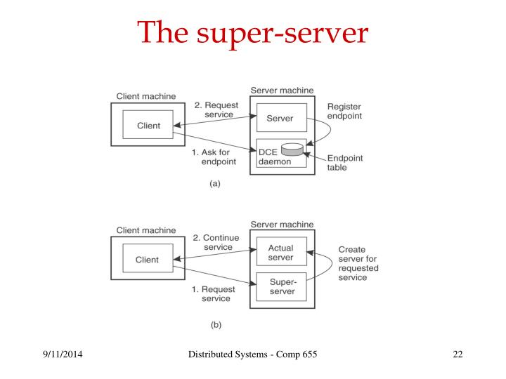 The super-server