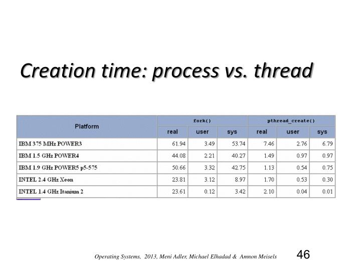 Creation time: process vs. thread