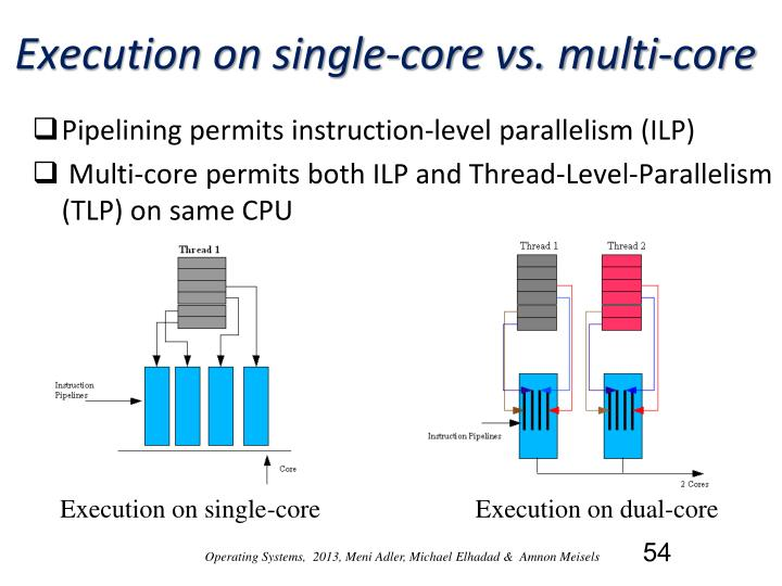 Execution on single-core vs. multi-core