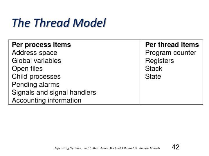 The Thread Model