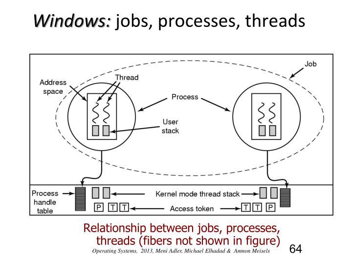 Windows: