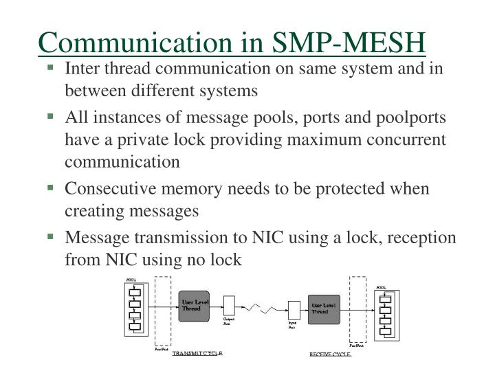 Communication in SMP-MESH
