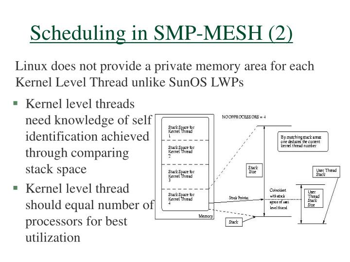 Scheduling in SMP-MESH (2)