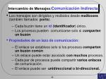 intercambio de mensajes comunicaci n indirecta