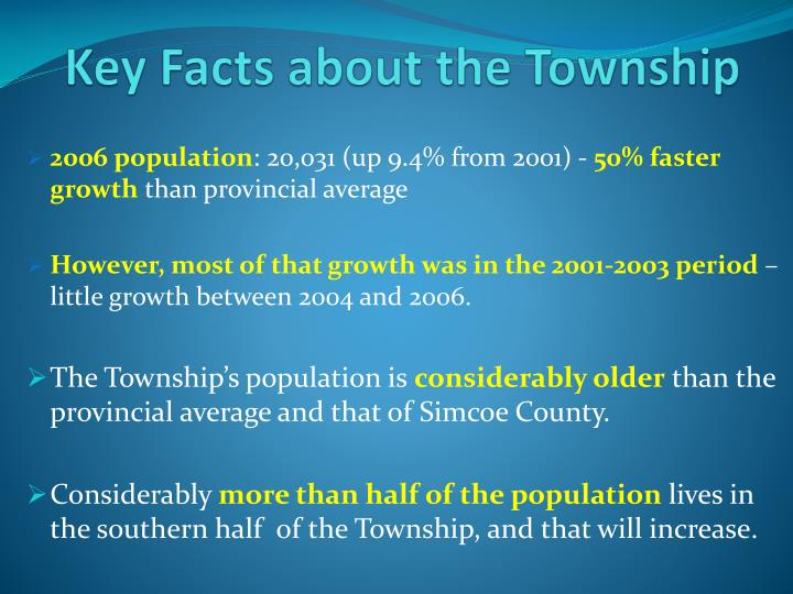 Key Facts about the Township