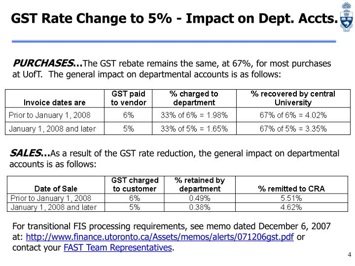GST Rate Change to 5% - Impact on Dept. Accts.