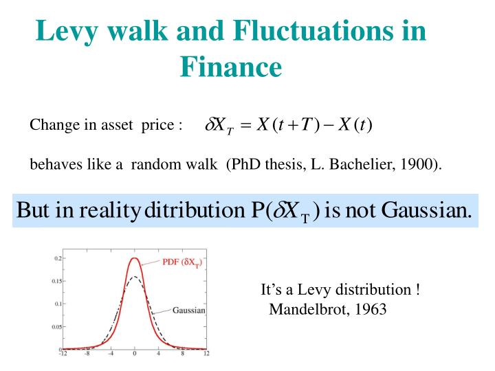 levy walk and fluctuations in finance n.