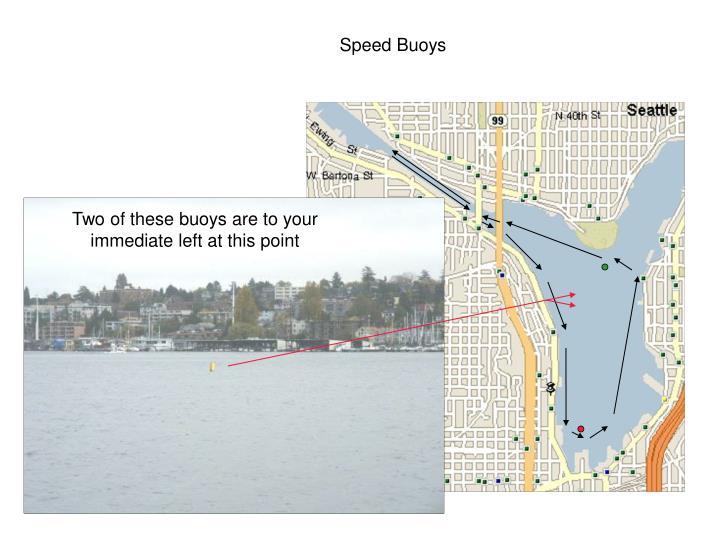 Speed Buoys
