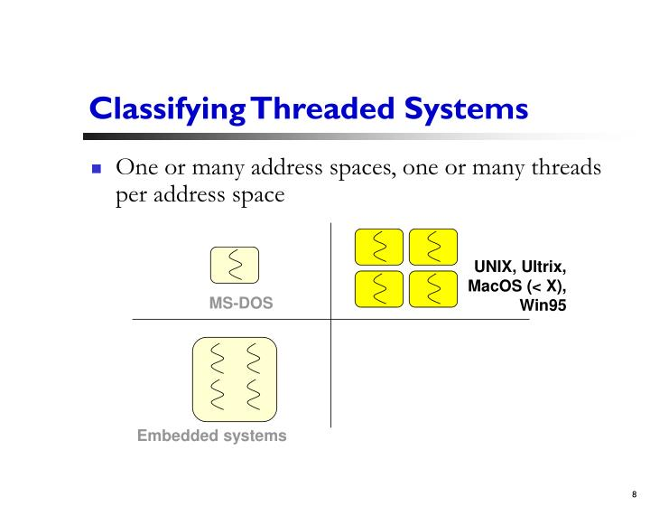 Classifying Threaded Systems