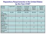repository requirements in the united states by the year 2100