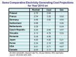 some comparative electricity generating cost projections for year 2010 on