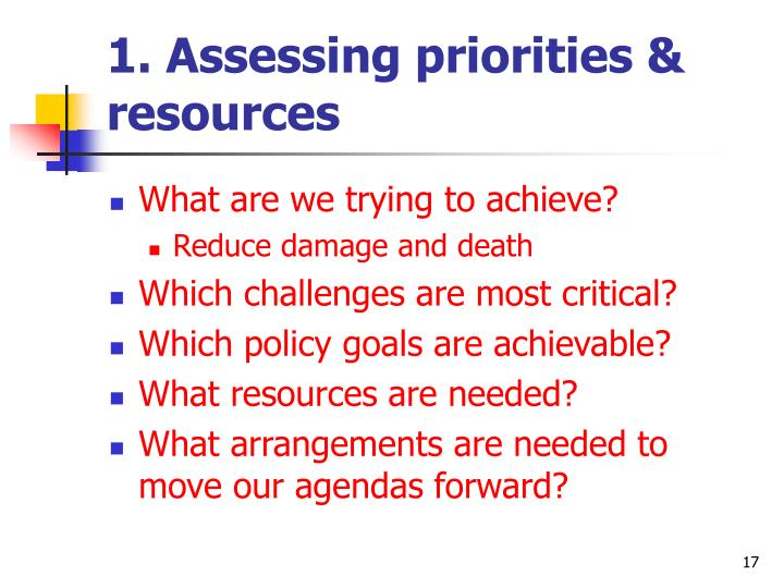 1. Assessing priorities & resources
