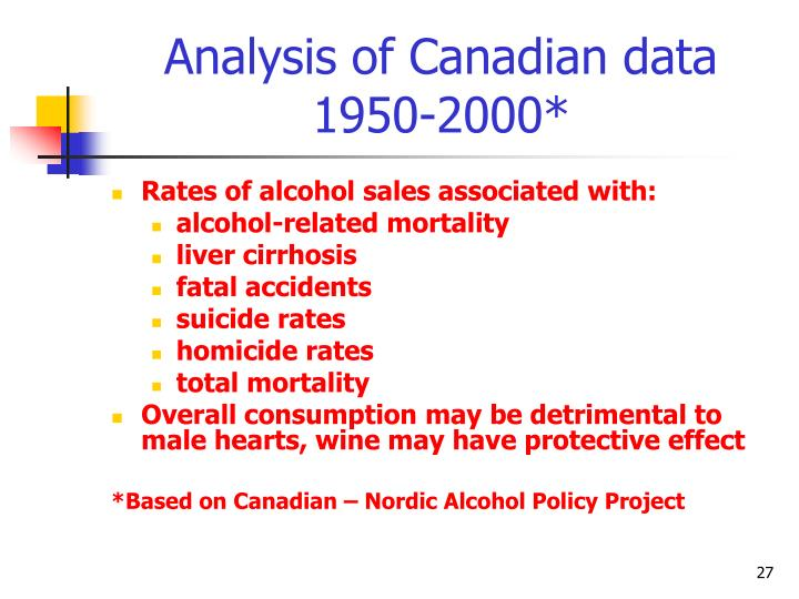Analysis of Canadian data 1950-2000*
