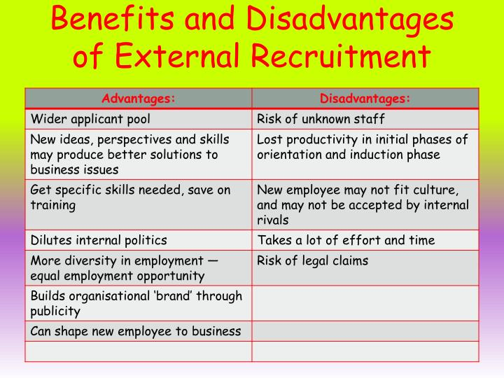 Benefits and Disadvantages of