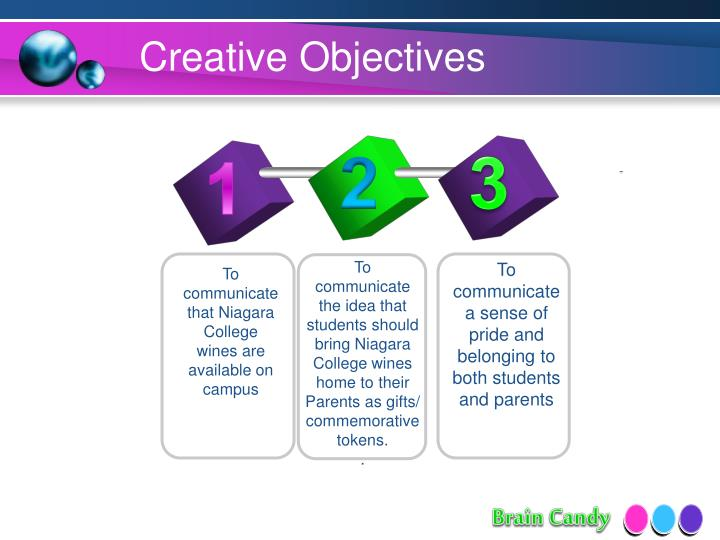Creative Objectives