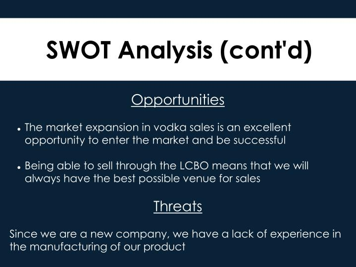 SWOT Analysis (cont'd)