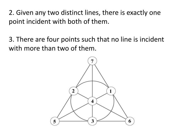 2. Given any two distinct lines, there is exactly one point incident with both of them.