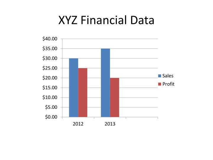 Xyz financial data