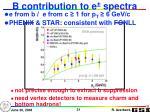 b contribution to e spectra