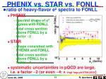 phenix vs star vs fonll
