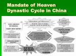 mandate of heaven dynastic cycle in china